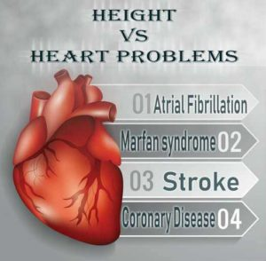 Health Quality